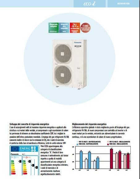 Pompe di Calore e Sistemi VRF per Riscaldamento/Raffrescamento ambienti medio grandi.